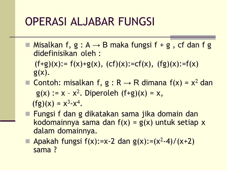 OPERASI ALJABAR FUNGSI Misalkan f, g : A → B maka fungsi f + g, cf dan f g didefinisikan oleh : (f+g)(x):= f(x)+g(x), (cf)(x):=cf(x), (fg)(x):=f(x) g(