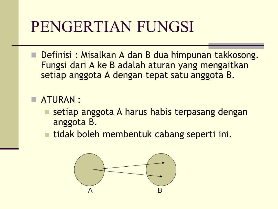 PENGERTIAN FUNGSI Definisi : Misalkan A dan B dua himpunan takkosong. Fungsi dari A ke B adalah aturan yang mengaitkan setiap anggota A dengan tepat s