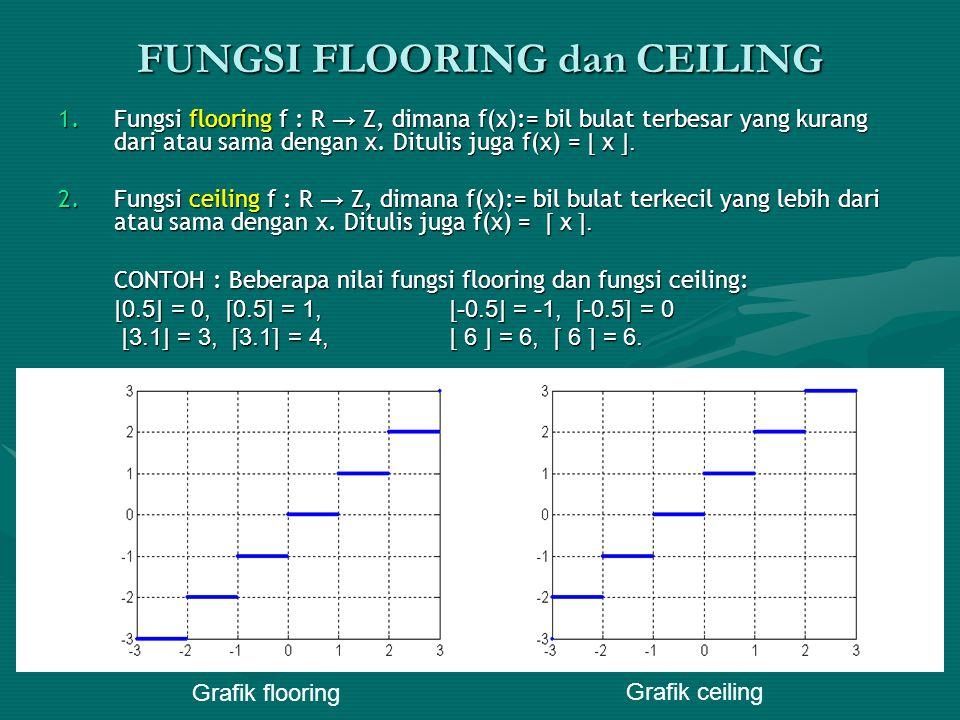 FUNGSI FLOORING dan CEILING 1.Fungsi flooring f : R → Z, dimana f(x):= bil bulat terbesar yang kurang dari atau sama dengan x. Ditulis juga f(x) = ⌊ x