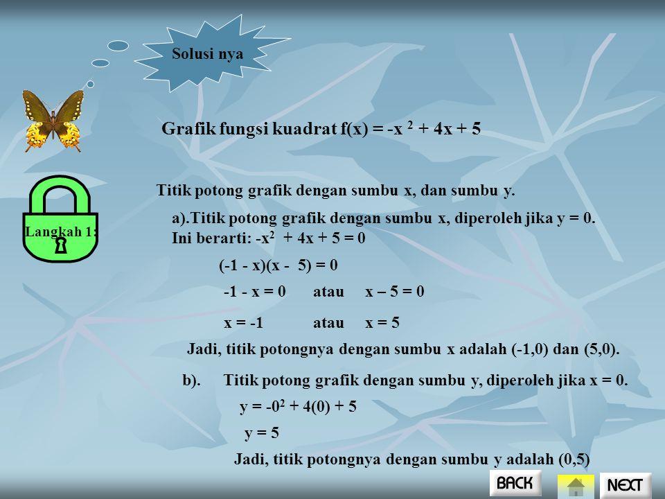 Grafik fungsi kuadrat f(x) = -x 2 + 4x + 5 Solusi nya Titik potong grafik dengan sumbu x, dan sumbu y.