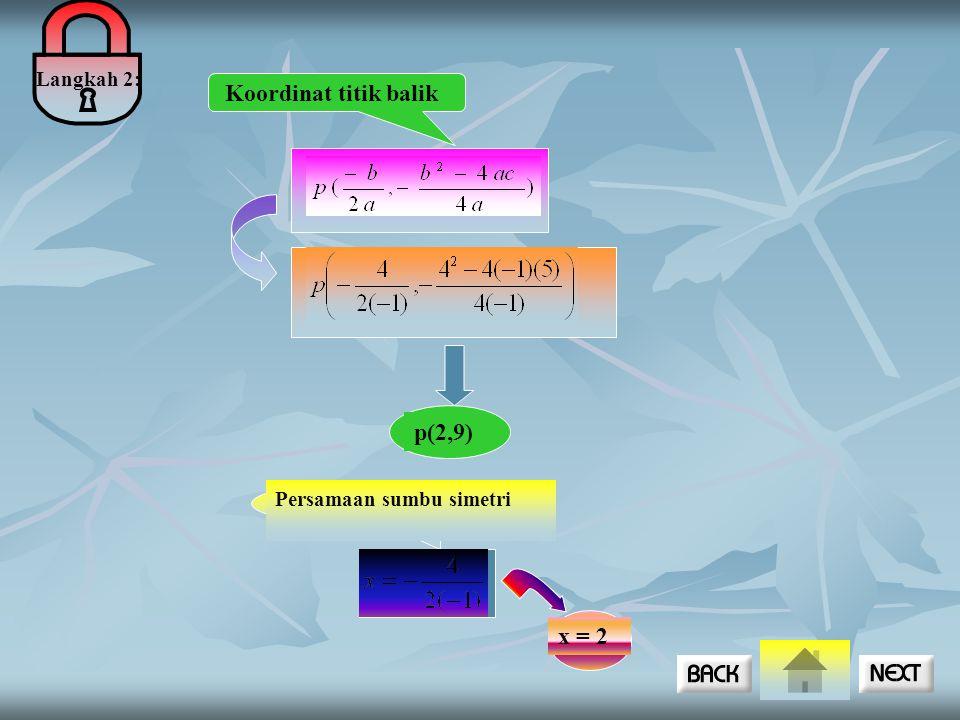 Koordinat titik balik p(2,9) Persamaan sumbu simetri x = 2 Langkah 2:
