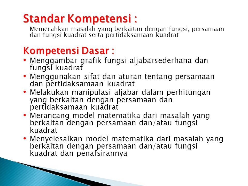Standar Kompetensi : Memecahkan masalah yang berkaitan dengan fungsi, persamaan dan fungsi kuadrat serta pertidaksamaan kuadrat Kompetensi Dasar : Men