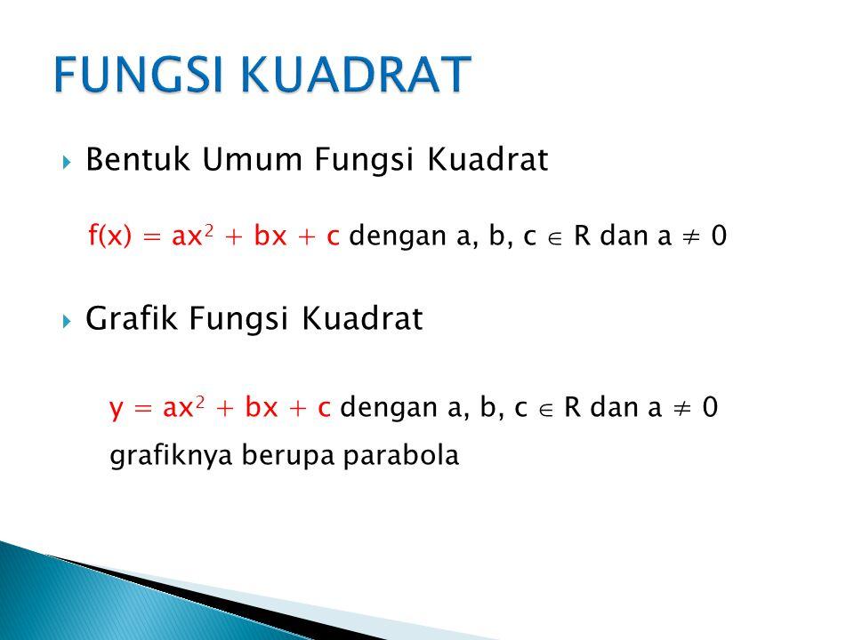  Bentuk Umum Fungsi Kuadrat f(x) = ax 2 + bx + c dengan a, b, c  R dan a ≠ 0  Grafik Fungsi Kuadrat y = ax 2 + bx + c dengan a, b, c  R dan a ≠ 0