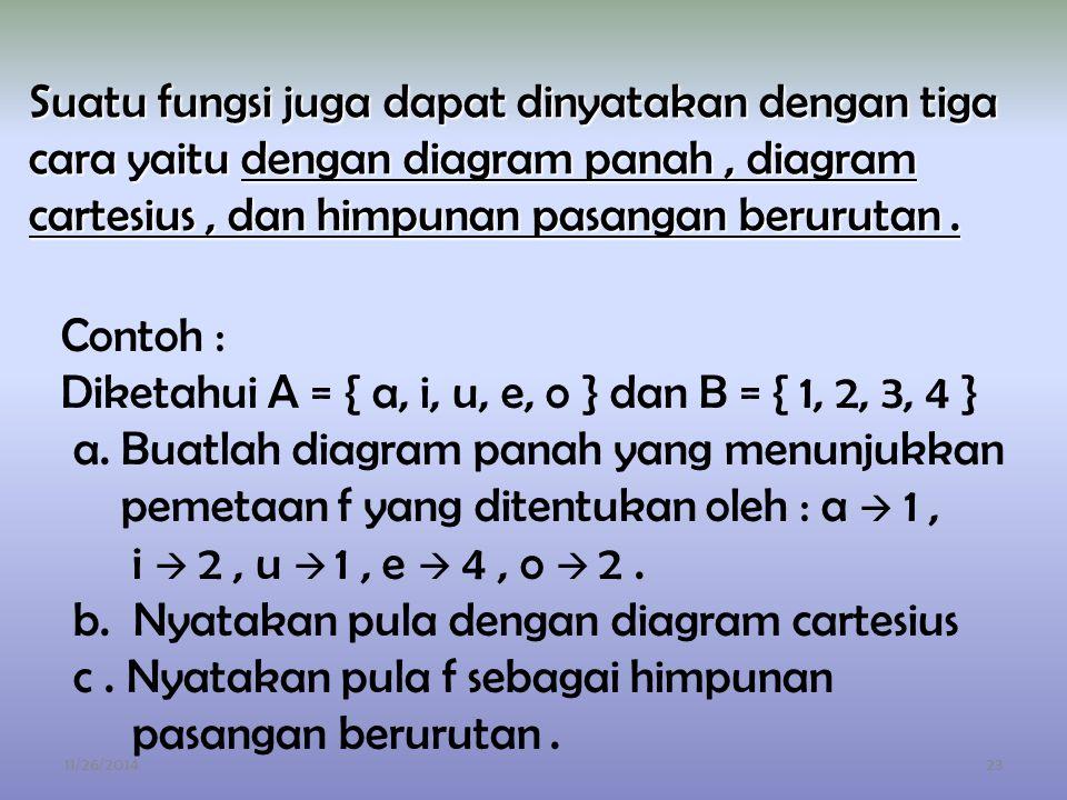 11/26/201422 Notasi Fungsi Fungsi/ pemetaan dapat dinotasikan dengan huruf kecil f, g, h, dan sebagainya. Misal : f : x  y dibaca f memetakkan x ke y