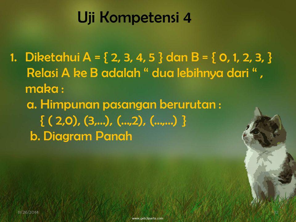 a. Rumus fungsi f(x) = x +2 b. Daerah asal = { 2, 3, 4, 5 } c. Daerah hasil : f(x) = x + 2 untuk x = 2  f(x) = 2 + 2 = 4 x = 3  f(x) = 3 + 2 = 5 x =
