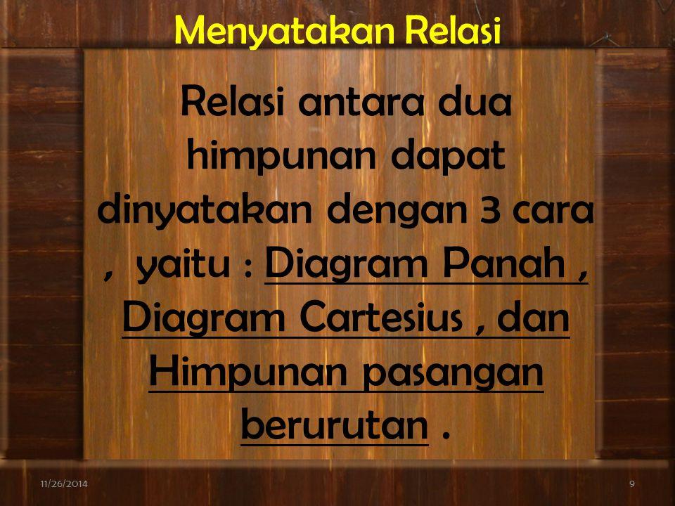 Pengertian Relasi: Relasi ( hubungan ) dari himpunan A ke B adalah pemasangan anggota-anggota A dengan anggota-anggota B. Relasi ( hubungan ) dari him
