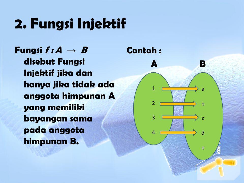 1. Fungsi Surjektif Fungsi f : A → B disebut Fungsi Surjektif jika dan hanya jika setiap anggota himpunan B mempunyai pasangan (satu atau lebih) anggo