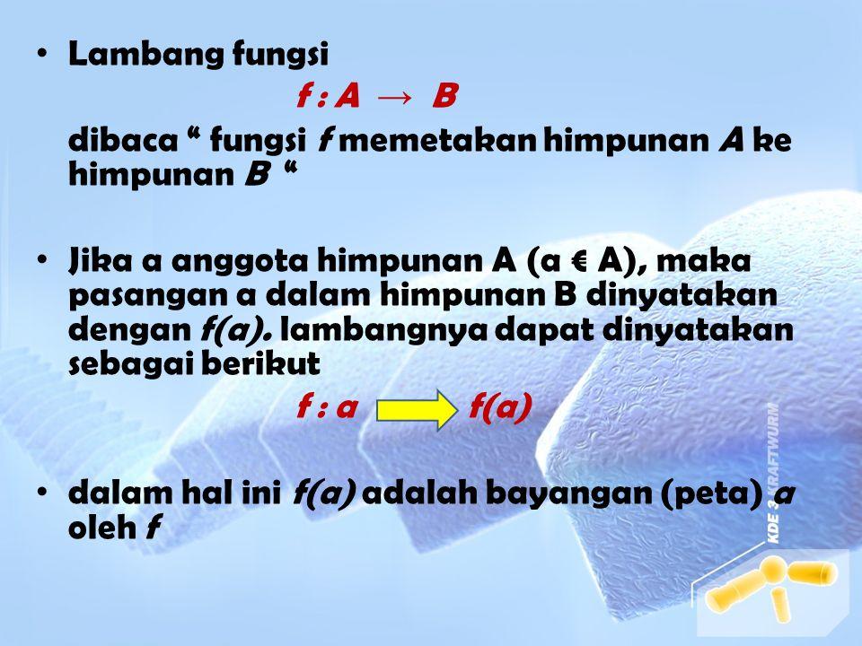 PENGERTIAN FUNGSI Fungsi adalah relasi dari himpunan A ke himpunan B yang memasangkan setiap anggota himpunan A tepat satu dengan anggota himpunan B