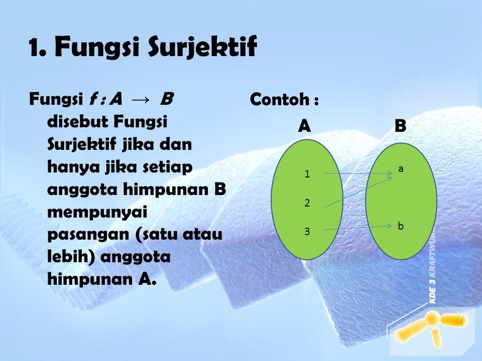 SIFAT-SIFAT FUNGSI 1. Fungsi Surjektif 2. Fungsi Injektif 3. Fungsi Bijektif