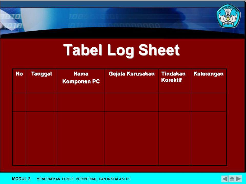 Penyusunan Laporan Laporan dapat berupa logsheet atu sejenisnya, dengan logsheet yang dibuat setiap melakukan maintenance atau tindakan perawatan terh