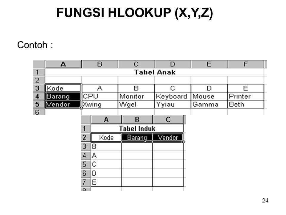 24 Contoh : FUNGSI HLOOKUP (X,Y,Z)