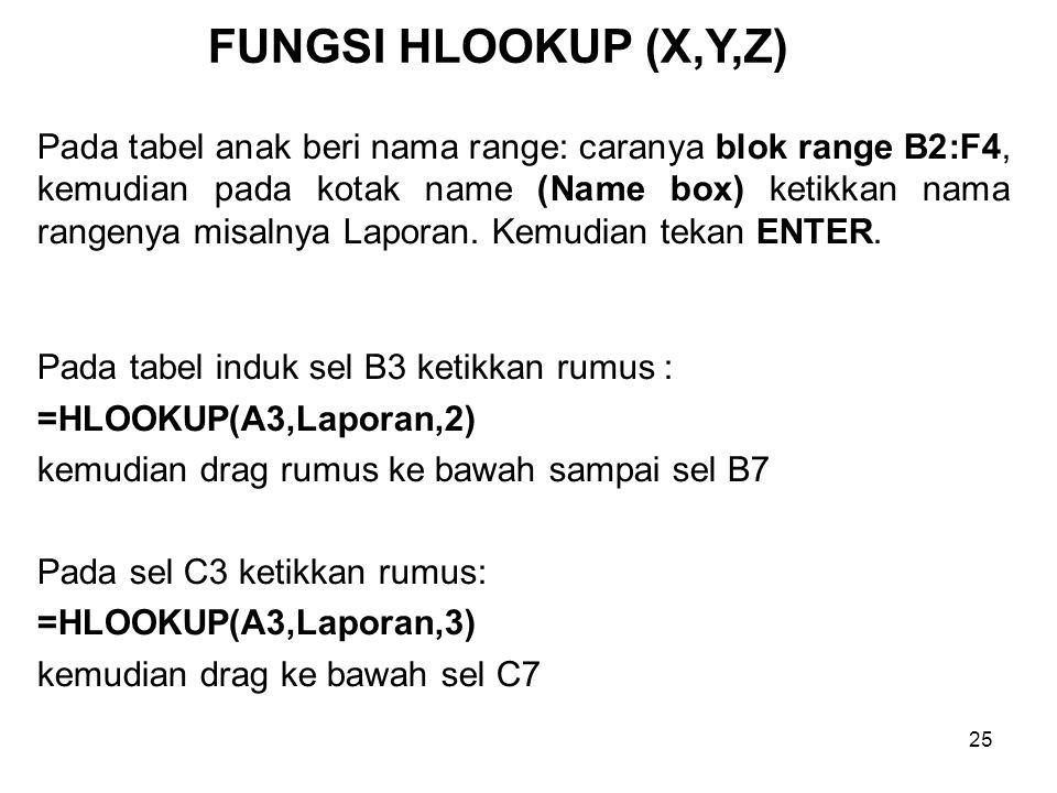 25 Pada tabel anak beri nama range: caranya blok range B2:F4, kemudian pada kotak name (Name box) ketikkan nama rangenya misalnya Laporan. Kemudian te