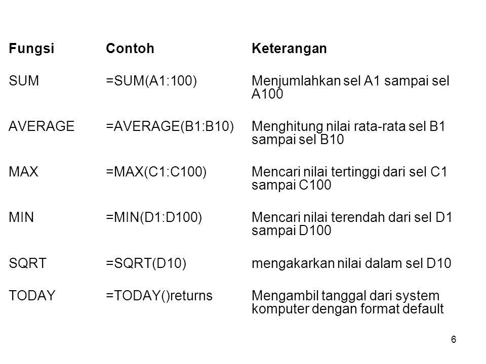 6 FungsiContohKeterangan SUM=SUM(A1:100)Menjumlahkan sel A1 sampai sel A100 AVERAGE=AVERAGE(B1:B10) Menghitung nilai rata-rata sel B1 sampai sel B10 M