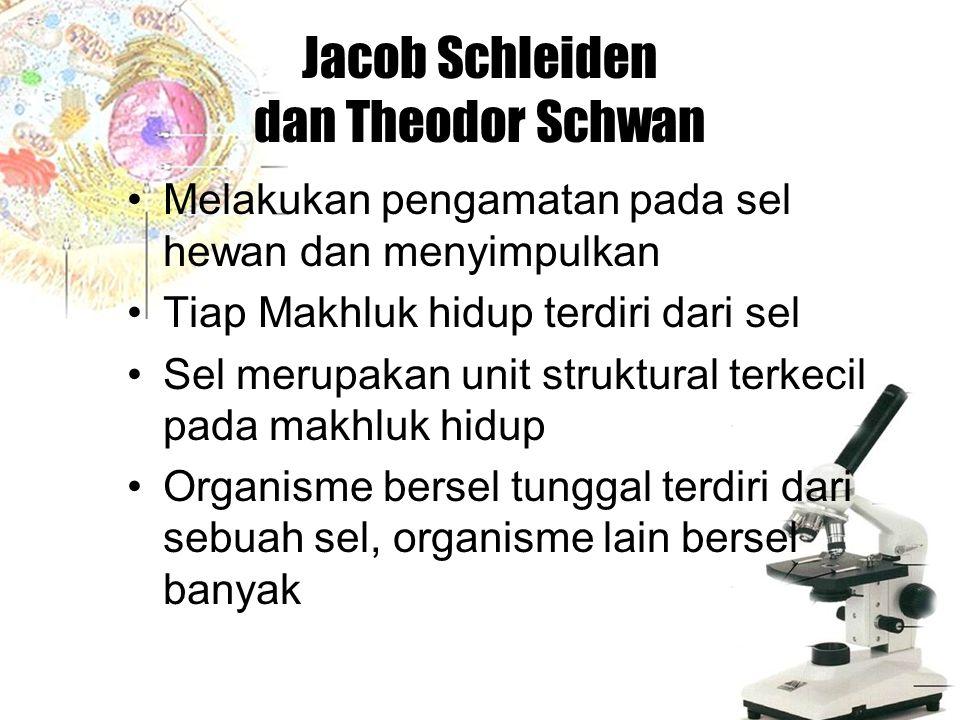 Jacob Schleiden dan Theodor Schwan Melakukan pengamatan pada sel hewan dan menyimpulkan Tiap Makhluk hidup terdiri dari sel Sel merupakan unit struktu