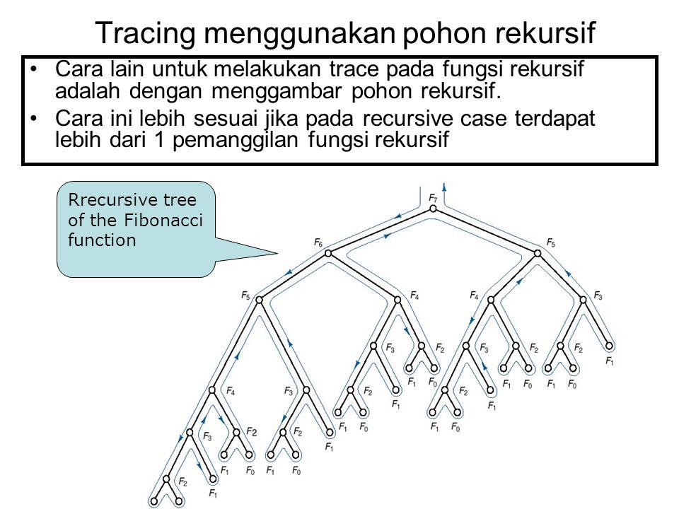 Tracing menggunakan pohon rekursif Cara lain untuk melakukan trace pada fungsi rekursif adalah dengan menggambar pohon rekursif. Cara ini lebih sesuai