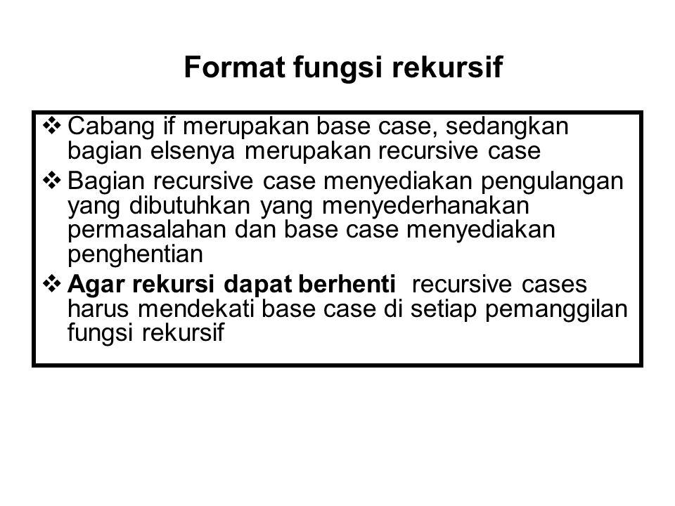  Cabang if merupakan base case, sedangkan bagian elsenya merupakan recursive case  Bagian recursive case menyediakan pengulangan yang dibutuhkan yan