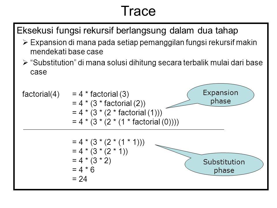 "Eksekusi fungsi rekursif berlangsung dalam dua tahap  Expansion di mana pada setiap pemanggilan fungsi rekursif makin mendekati base case  ""Substitu"