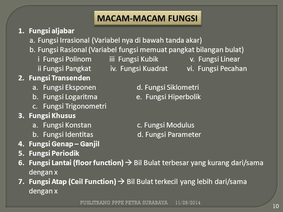 1.Fungsi aljabar a.Fungsi Irrasional (Variabel nya di bawah tanda akar) b.Fungsi Rasional (Variabel fungsi memuat pangkat bilangan bulat) i Fungsi Pol