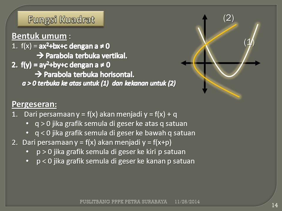 (1) (2) Pergeseran: 1. D ari persamaan y = f(x) akan menjadi y = f(x) + q q > 0 jika grafik semula di geser ke atas q satuan q < 0 jika grafik semula