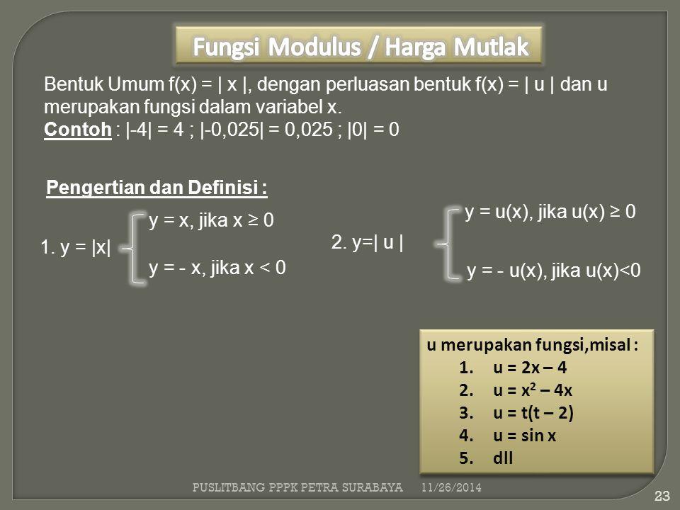 11/26/2014 23 Bentuk Umum f(x) = | x |, dengan perluasan bentuk f(x) = | u | dan u merupakan fungsi dalam variabel x. Contoh : |-4| = 4 ; |-0,025| = 0