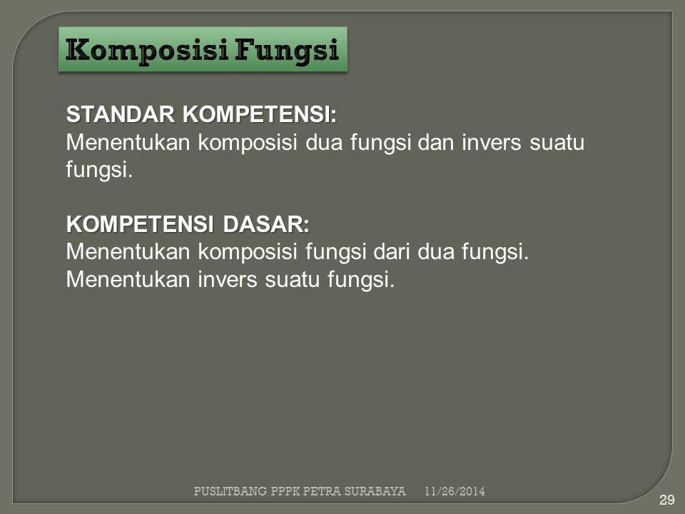 STANDAR KOMPETENSI: Menentukan komposisi dua fungsi dan invers suatu fungsi. KOMPETENSI DASAR: Menentukan komposisi fungsi dari dua fungsi. Menentukan