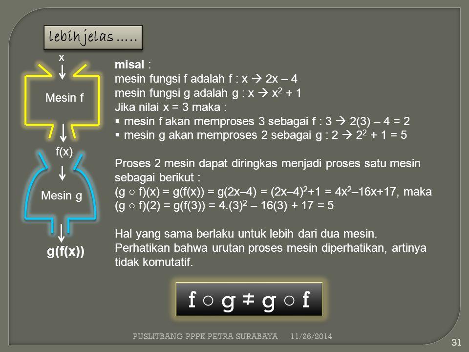 11/26/2014 31 x Mesin f f(x) Mesin g g(f(x)) misal : mesin fungsi f adalah f : x  2x – 4 mesin fungsi g adalah g : x  x 2 + 1 Jika nilai x = 3 maka