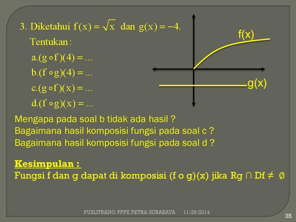 f(x) g(x) Mengapa pada soal b tidak ada hasil ? Bagaimana hasil komposisi fungsi pada soal c ? Bagaimana hasil komposisi fungsi pada soal d ? Kesimpul