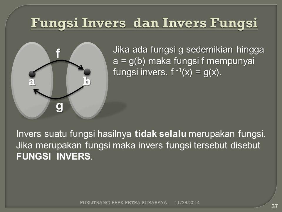 11/26/2014 37 Fungsi Invers dan Invers Fungsi ab f g Jika ada fungsi g sedemikian hingga a = g(b) maka fungsi f mempunyai fungsi invers. f -1 (x) = g(