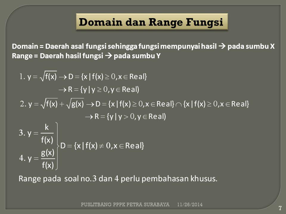 11/26/2014 7 Domain = Daerah asal fungsi sehingga fungsi mempunyai hasil  pada sumbu X Range = Daerah hasil fungsi  pada sumbu Y