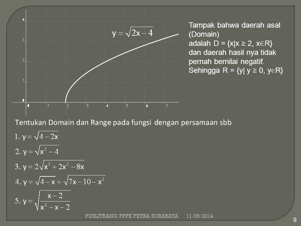 PUSLITBANG PPPK PETRA SURABAYA11/26/2014 9 Tampak bahwa daerah asal (Domain) adalah D = {x|x ≥ 2, x ∈ R} dan daerah hasil nya tidak pernah bernilai ne