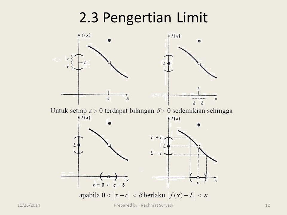 2.3 Pengertian Limit Prepared by : Rachmat Suryadi1211/26/2014