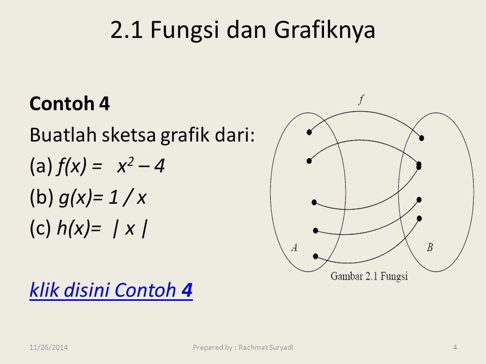 2.1 Fungsi dan Grafiknya Contoh 4 Buatlah sketsa grafik dari: (a) f(x) = x 2 – 4 (b) g(x)= 1 / x (c) h(x)= | x | klik disini Contoh 4 Prepared by : Ra