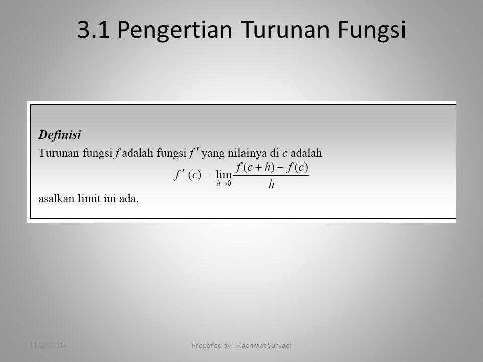 3.1 Pengertian Turunan Fungsi 11/26/2014Prepared by : Rachmat Suryadi