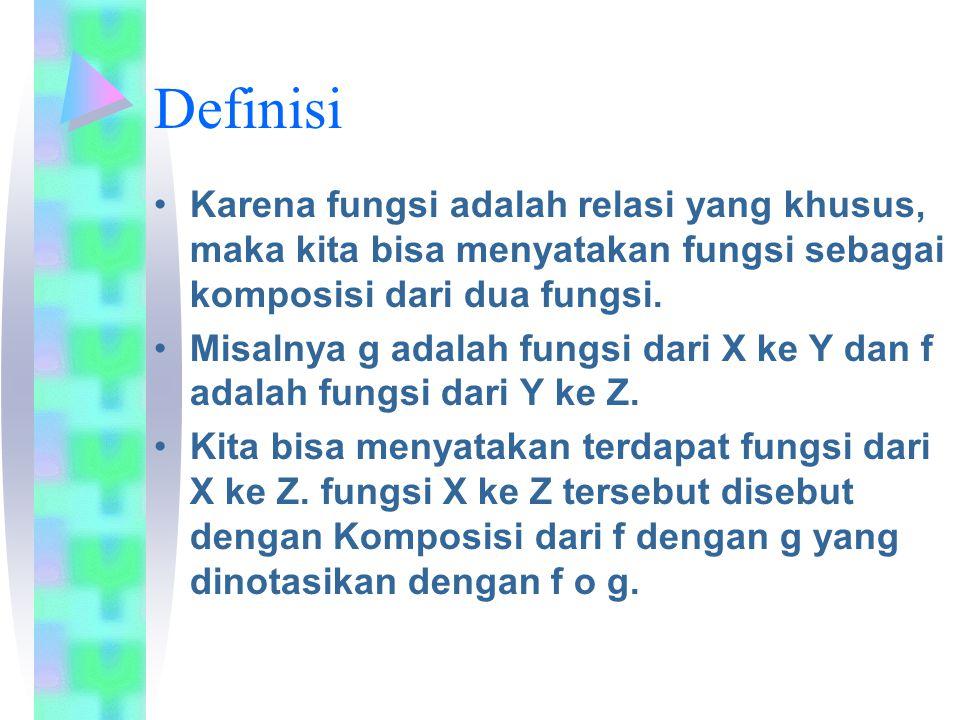 Definisi Karena fungsi adalah relasi yang khusus, maka kita bisa menyatakan fungsi sebagai komposisi dari dua fungsi.
