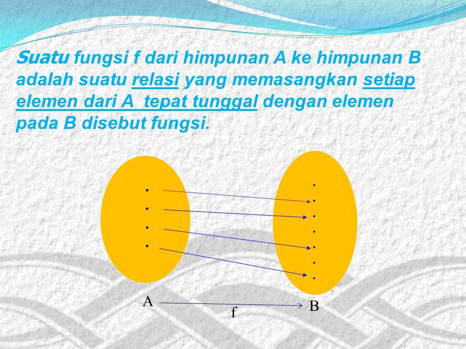 Pengertian Fungsi : Nisa. Nita. Heny. Dwi.. A. B. O. AB P Q Terdapat dua himpunan, yaitu himpunan P = {Nisa, Nita, Heny, Dwi} dan himpunan Q = {A, B,