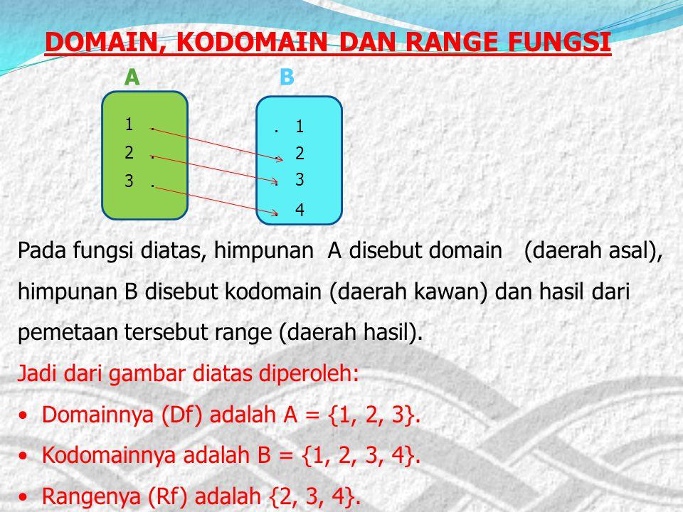 Syarat suatu relasi merupakan pemetaan atau fungsi: a. setiap anggota A mempunyai pasangan di B; b. setiap anggota A dipasangkan dengan tepat satu ang