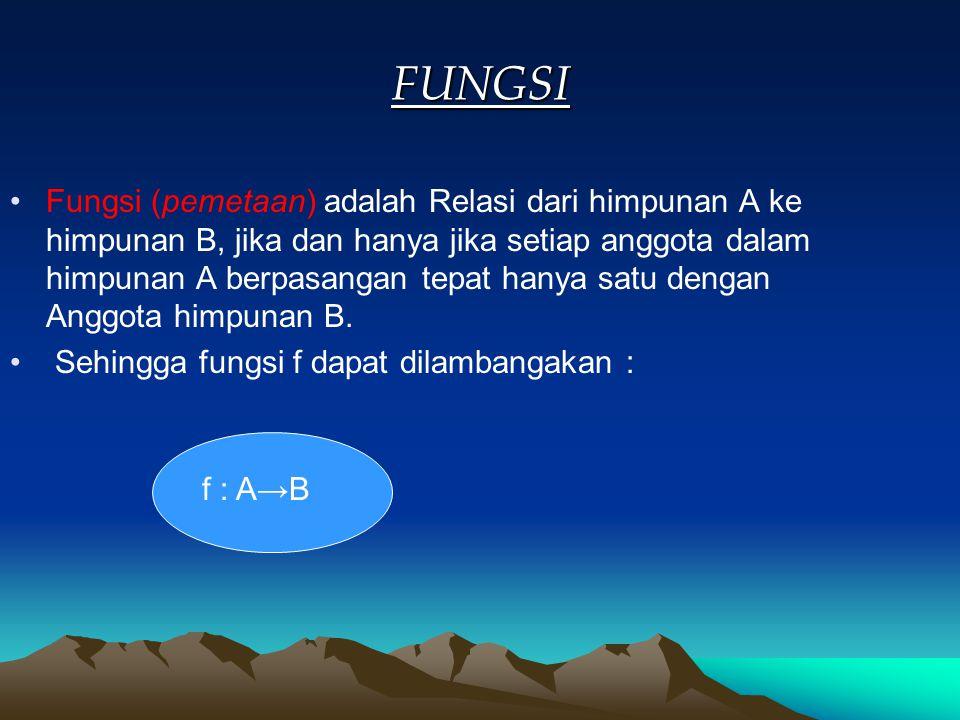 FUNGSI Fungsi (pemetaan) adalah Relasi dari himpunan A ke himpunan B, jika dan hanya jika setiap anggota dalam himpunan A berpasangan tepat hanya satu