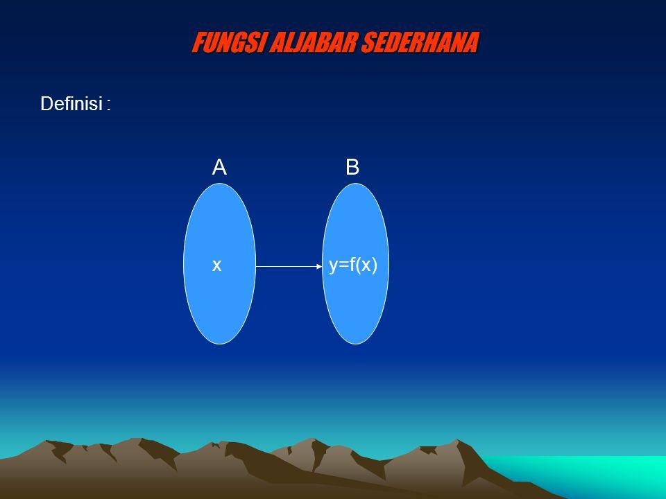 FUNGSI ALJABAR SEDERHANA Definisi : AB xy=f(x)
