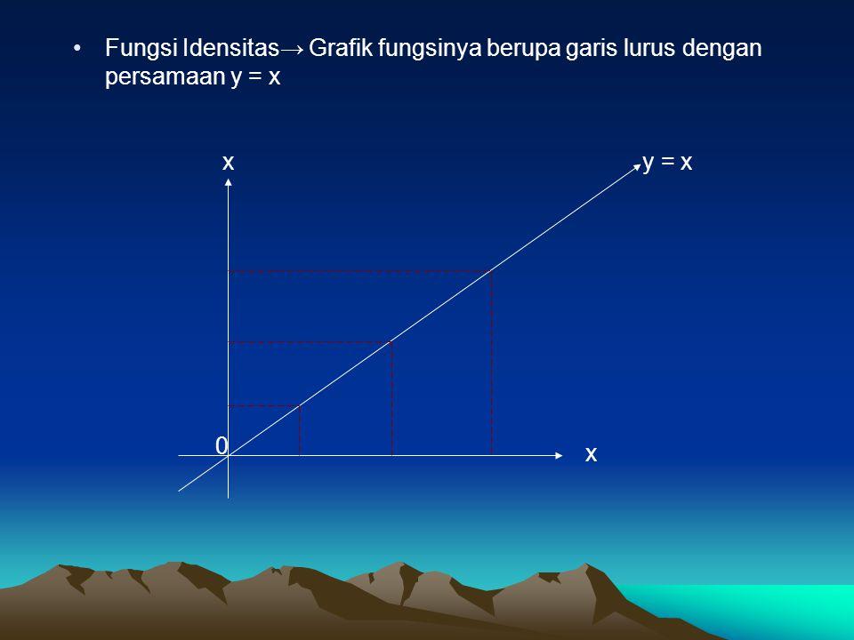 Fungsi Idensitas→ Grafik fungsinya berupa garis lurus dengan persamaan y = x 0 x xy = x