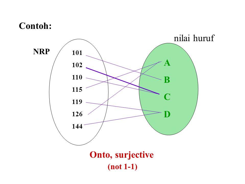 Contoh: 101 102 110 115 119 126 144 ABCDABCD Onto, surjective (not 1-1) NRP nilai huruf