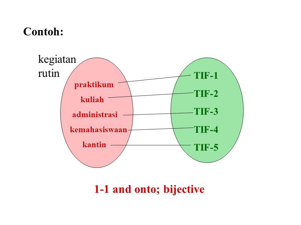 Contoh: praktikum kuliah administrasi kemahasiswaan kantin TIF-1 TIF-2 TIF-3 TIF-4 TIF-5 1-1 and onto; bijective kegiatan rutin
