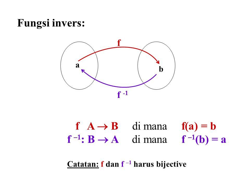 Fungsi invers: f A  B di mana f(a) = b f –1 : B  A di mana f –1 (b) = a Catatan: f dan f –1 harus bijective a b f f -1