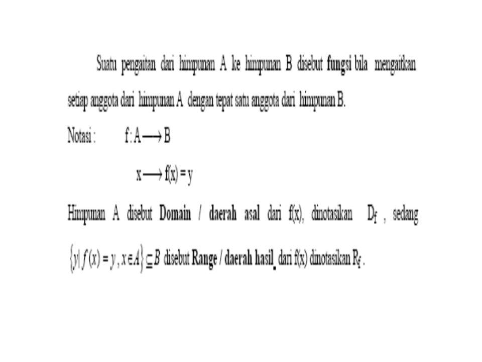 Beberapa contoh fungsi: 1.Fungsi linier: 2.Fungsi kuadrat: 3.Fungsi Polinom: 4.Fungsi Trigonometri: 5.Fungsi Eksponen: 6.Fungsi Logaritma: 7.Fungsi invers: 8.Fungsi tangga 9.Fungsi Lantai 10.Fungsi Atap 11.Fungsi Pecahan: 12.