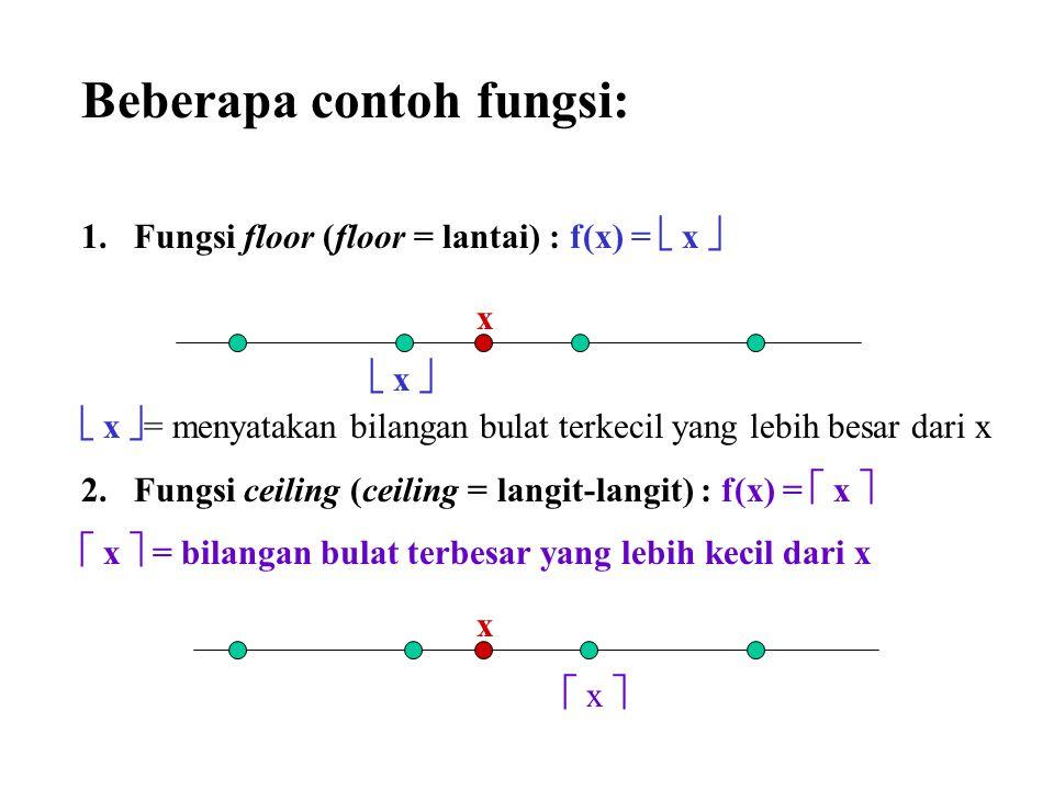Beberapa contoh fungsi: 1.Fungsi floor (floor = lantai) : f(x) =  x   x  = menyatakan bilangan bulat terkecil yang lebih besar dari x 2.Fungsi cei