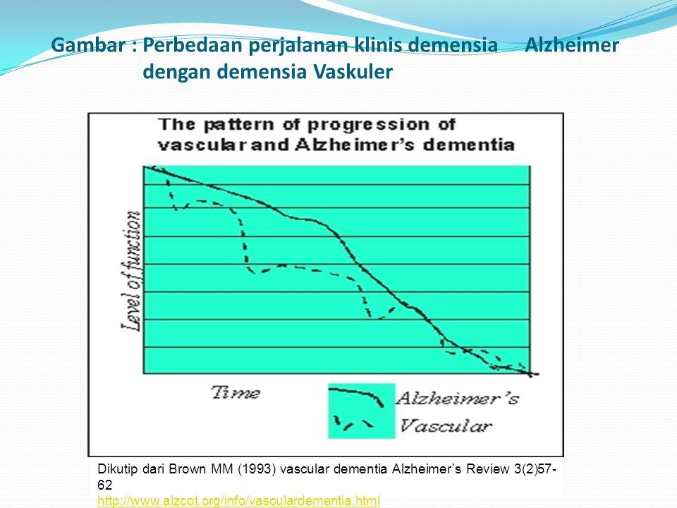 Gambar : Perbedaan perjalanan klinis demensia Alzheimer dengan demensia Vaskuler Dikutip dari Brown MM (1993) vascular dementia Alzheimer`s Review 3(2)57- 62 http://www.alzcot.org/info/vasculardementia.html
