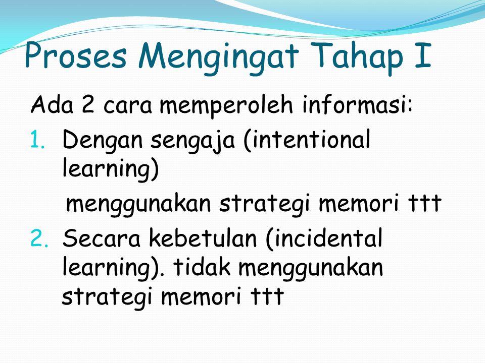 TAHAPAN PROSES MENGINGAT I. Belajar : Untuk memperoleh informasi, encoding, penyandian atau mencatat informasi II. Retensi : Untuk menyimpan informasi