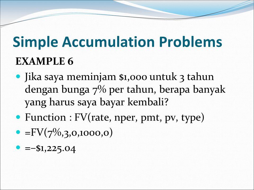 Simple Accumulation Problems EXAMPLE 6 Jika saya meminjam $1,000 untuk 3 tahun dengan bunga 7% per tahun, berapa banyak yang harus saya bayar kembali?