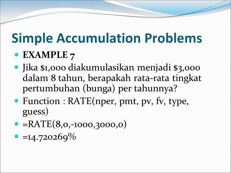 Simple Accumulation Problems EXAMPLE 7 Jika $1,000 diakumulasikan menjadi $3,000 dalam 8 tahun, berapakah rata-rata tingkat pertumbuhan (bunga) per ta