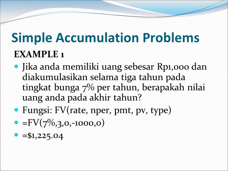 Simple Accumulation Problems EXAMPLE 1 Jika anda memiliki uang sebesar Rp1,000 dan diakumulasikan selama tiga tahun pada tingkat bunga 7% per tahun, b