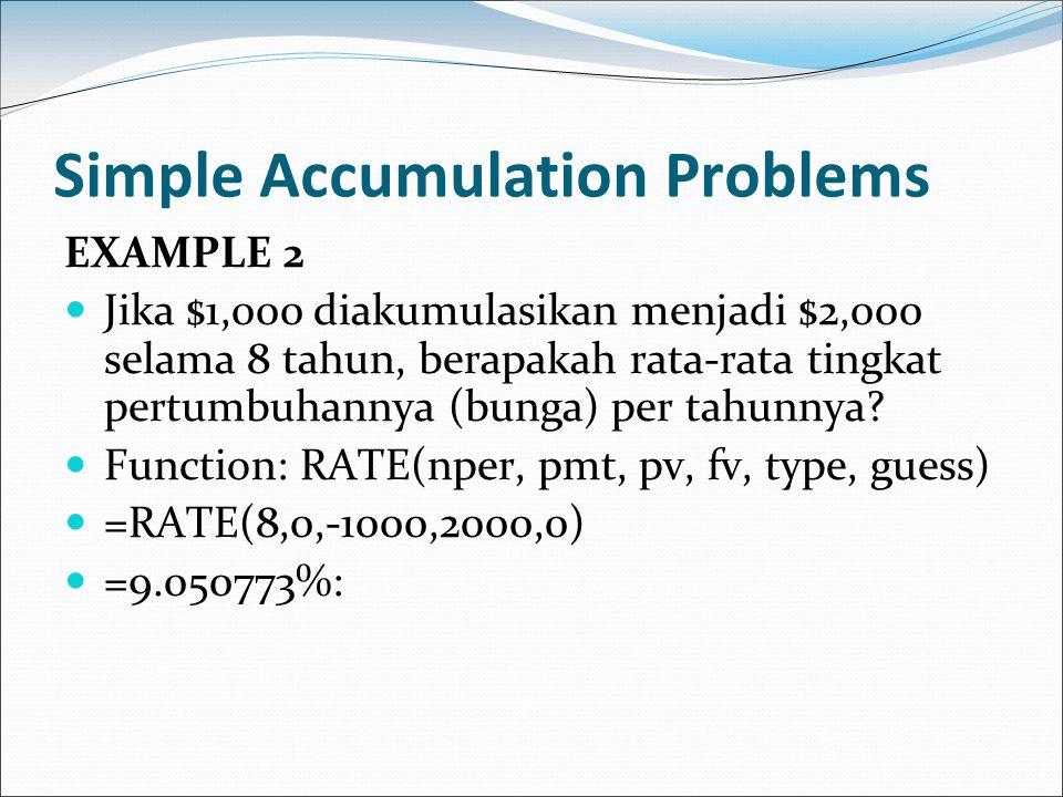 Simple Accumulation Problems EXAMPLE 2 Jika $1,000 diakumulasikan menjadi $2,000 selama 8 tahun, berapakah rata-rata tingkat pertumbuhannya (bunga) pe